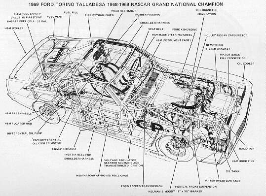 Car repair diagram archive academic pursuits message board ccuart Choice Image